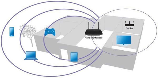 what is WiFi extender for FiOs
